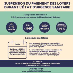 Read more about the article Suspension des loyers professionnels et commerciaux, et après ?
