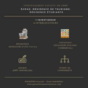 Read more about the article Les avantages et les inconvénients d'un investissement en ÉHPAD